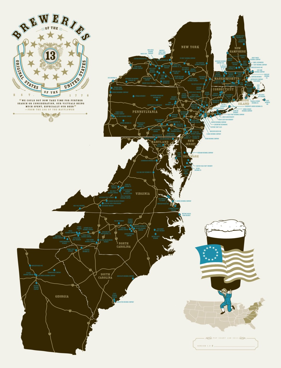 Breweries of the 13 Original State Infographic
