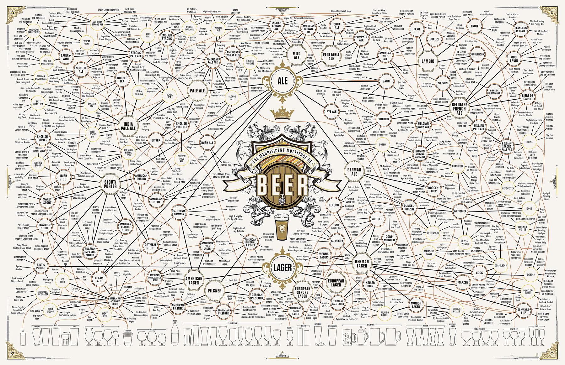 beer-info-megabeer
